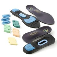 Insoles for womens shoes in the workplace